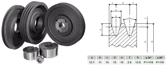 V Pulleys SPA T/L 5 Groove