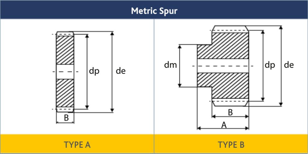 S20//25B 2 Mod x 25 Tooth Metric Spur Gear in Steel