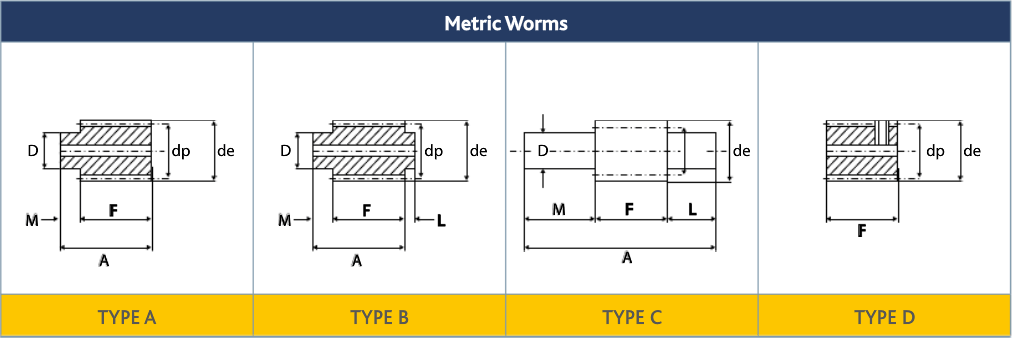 Worm Gear types