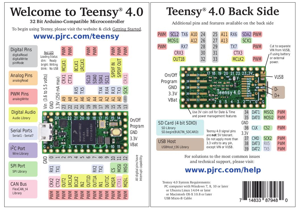 Teensy 4.0 Specification