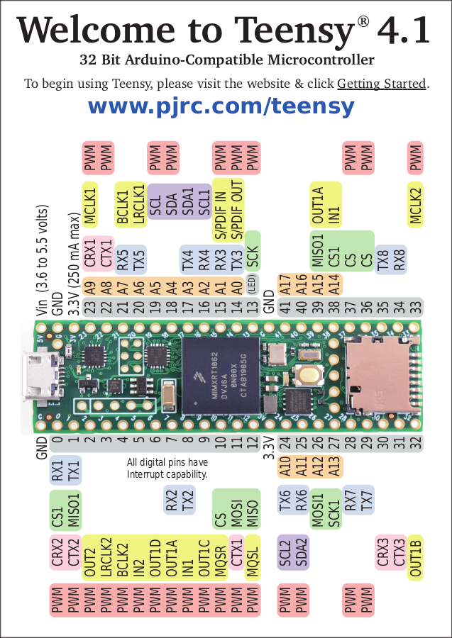Teensy 4.1 Pin Out Connections