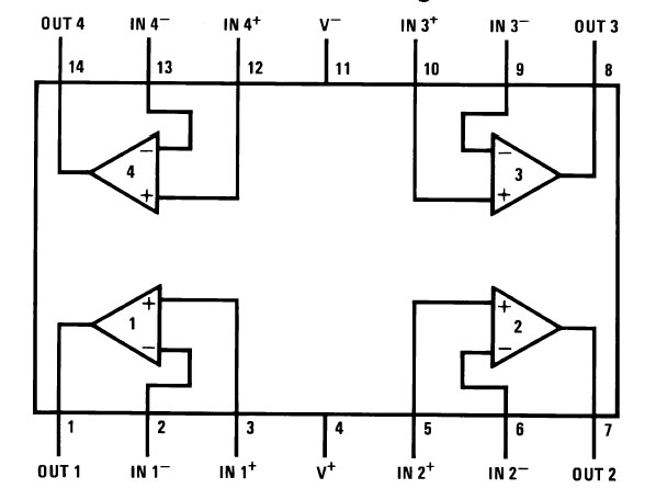 lf444cn  nopb quad low power jfet input op