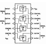 4066B Quad Bilateral Switches
