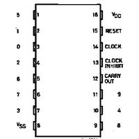 4017B Decade Counter/Driver