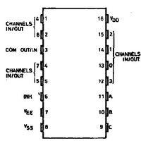 4051B Analogue Multiplexer/Demult