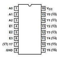74HC238E 3 to 8 line decoder