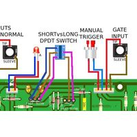 YuSynth ADSR Short / Long Toggle Switch Option