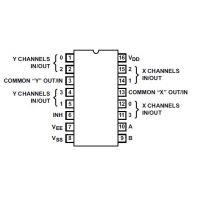 4052B Analog Multiplexer
